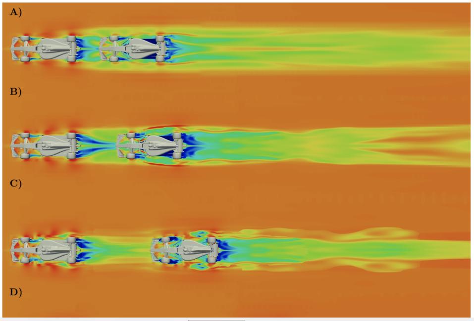 Aerodinamica effetto scia Formula 1