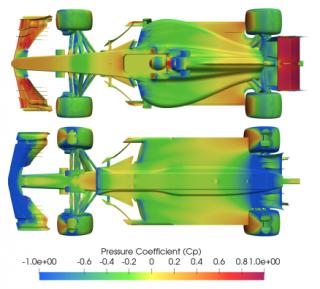 Aerodinamica effetto scia Formula1