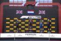 Ferrari conclude la gara ai piedi del podio